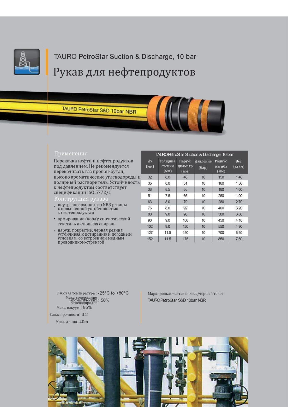 TAURO PetroStar Suction and Discharge 10 bar Рукав для нефтепродуктов